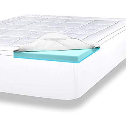 Memory Foam Mattress Topper and Pad - Sleep Well Knowing You Saved Money 1